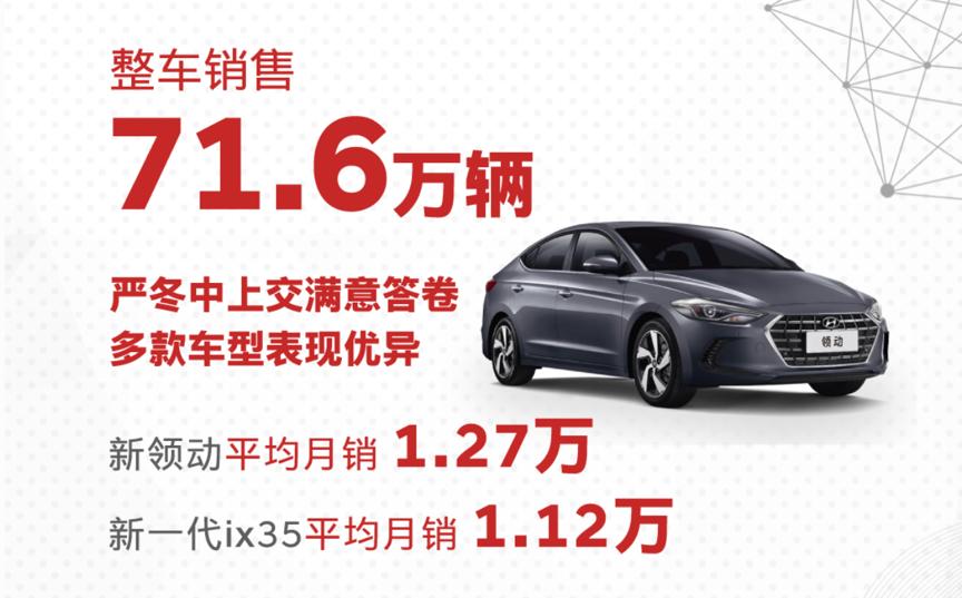 技术品牌赋能 2020年北京现代多款重磅新车蓄势待发